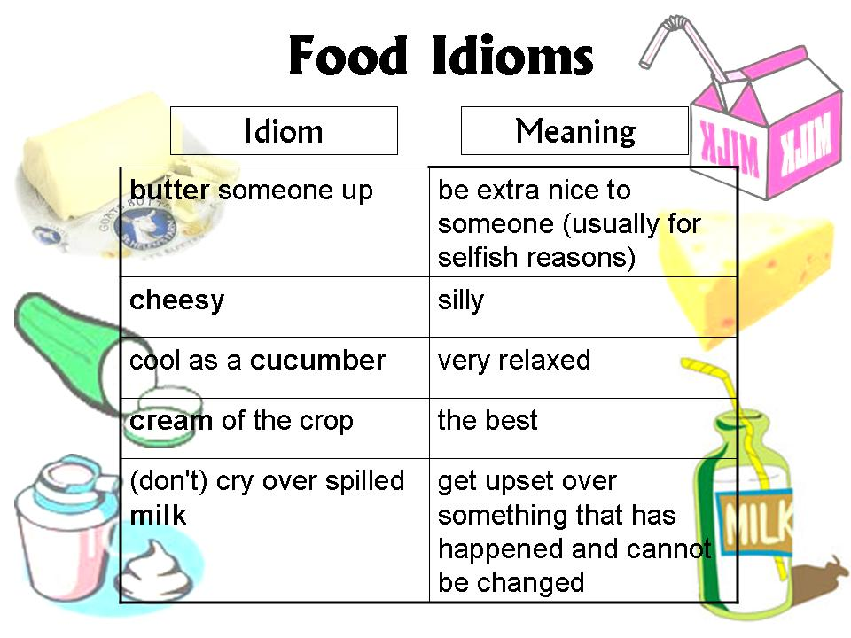 Idioms And Their Meaning English For Life