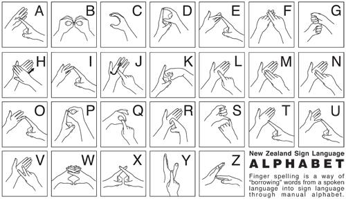 sign language alphabet song photos alphabet collections