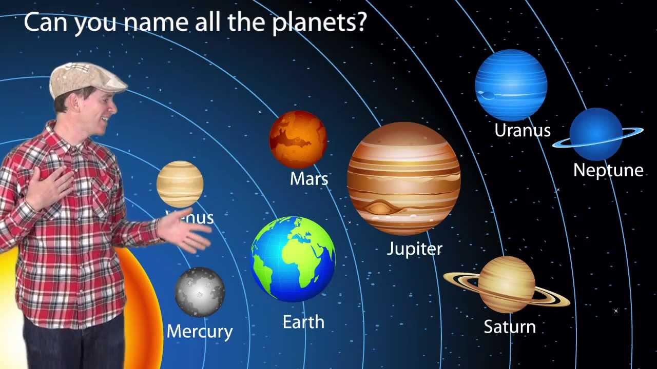 planet name list