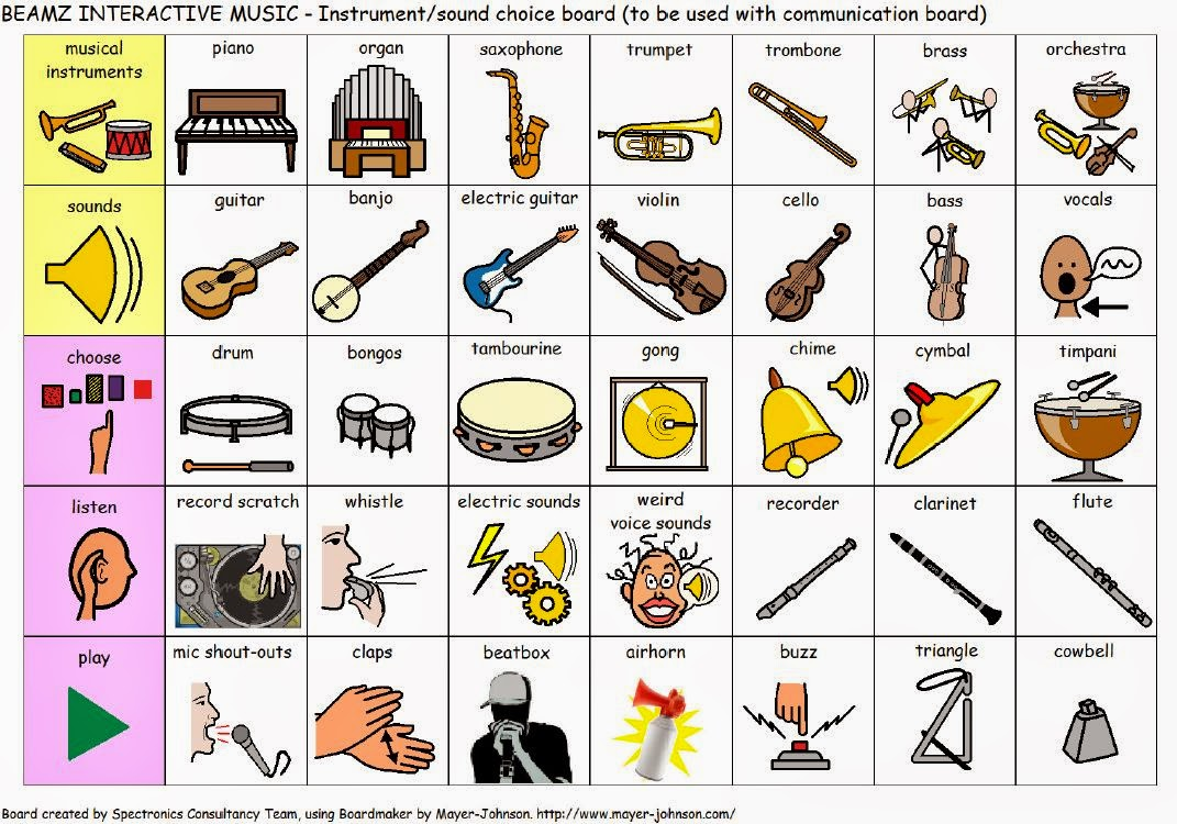 Worksheets Types Of Musical Instrument musical instruments english for life 584af481b67bc jpg