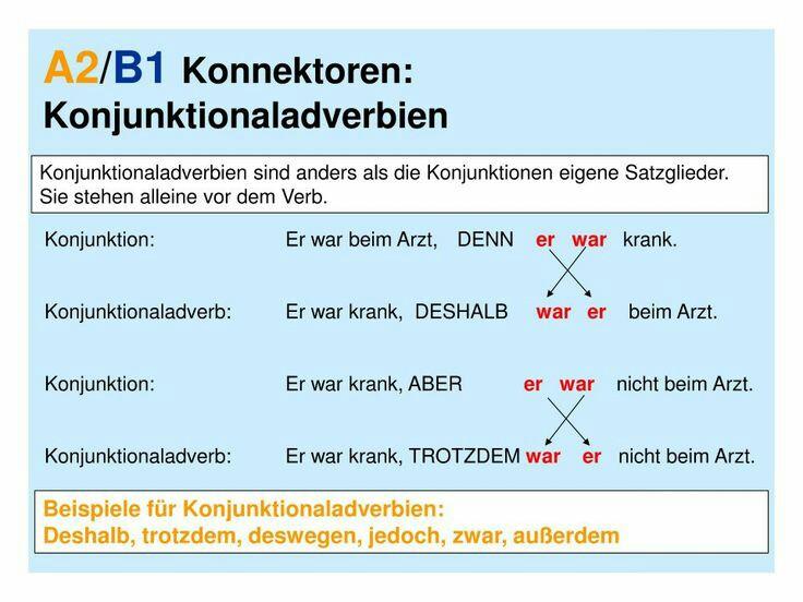 Pending Auf Deutsch