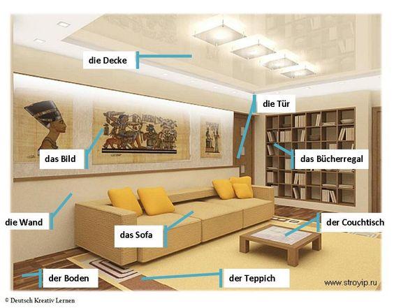 Das Wohnzimmer | English For Life