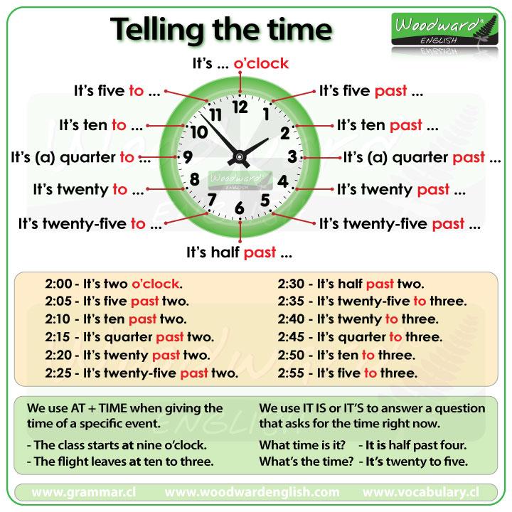 time is money in marathi